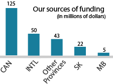 funding_sources_graphic.png